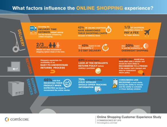 infographic_comscore_good
