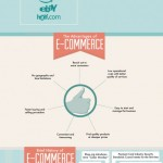 [Infographic:] What is eCommerce?