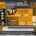 MasterCard Online Shopping in South Africa [Infographic]