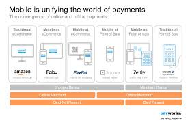 Mobile Payments Simplified