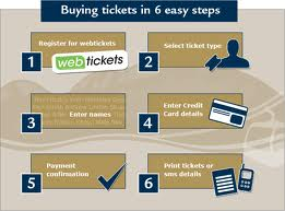 Webtickets and online retail trends for 2014